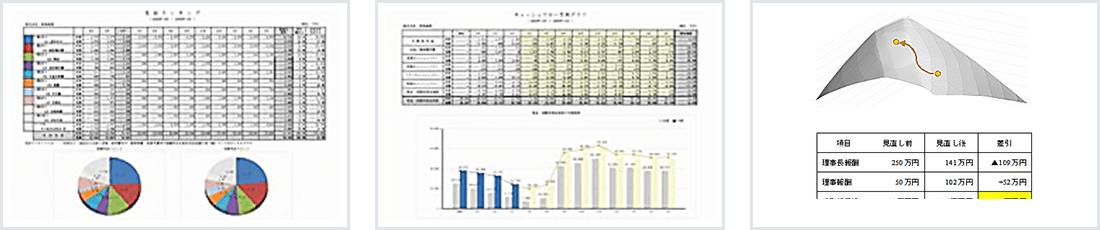 「お金」がうまれる事業運営資料サンプル